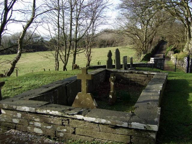 Monington church, graveyard