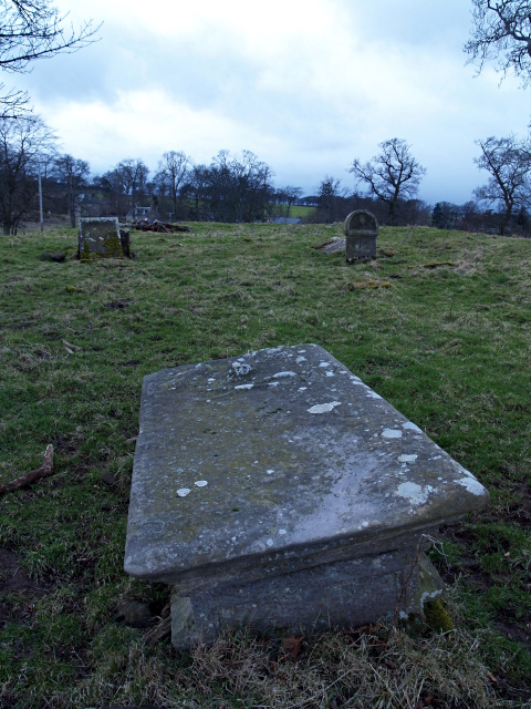 Clerkington Church (remains of)