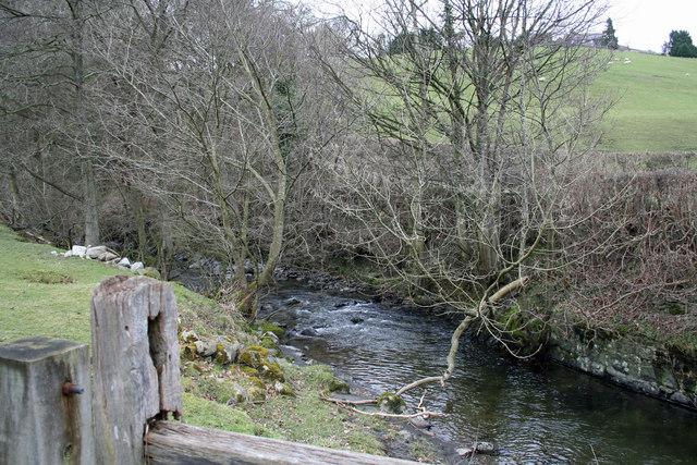 River Iwrch