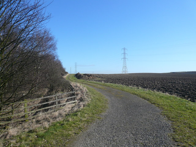 Farmtrack View