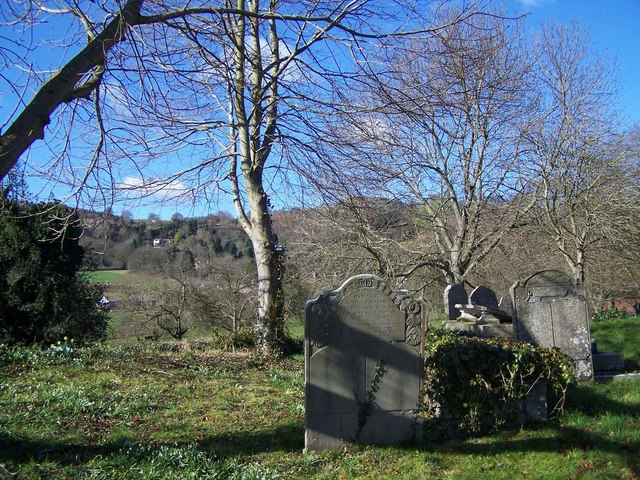 Churchyard, Bredwardine