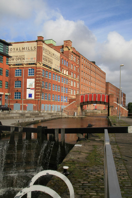 Mills at Ancoats