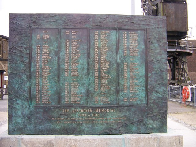 List of destroyers lost during WW II