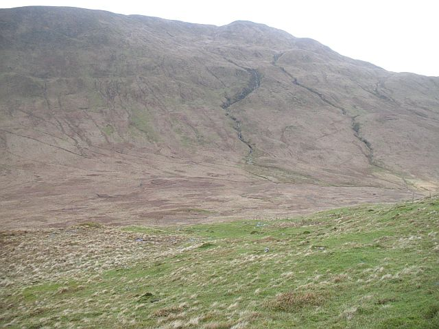 Pass at the head of Glen Luss