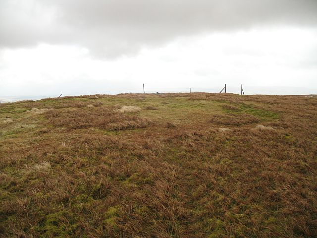 Balcnock north summit