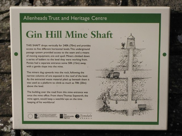 Information board for the Gin Hill Mine Shaft