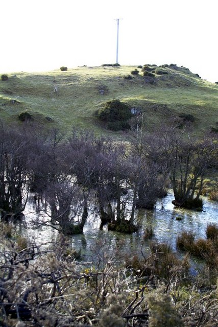 Witches Loch