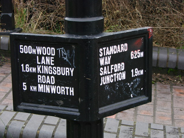 Signpost on Fazeley Canal