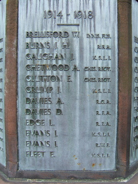 Panel on the War Memorial, Malpas