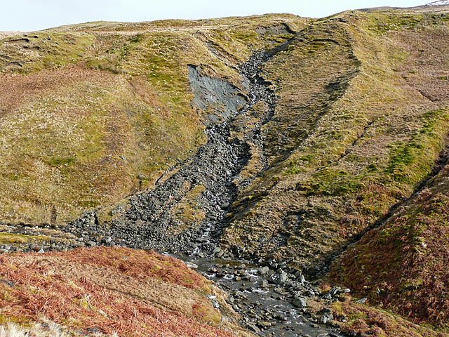 Erosion in upper Glen Beich