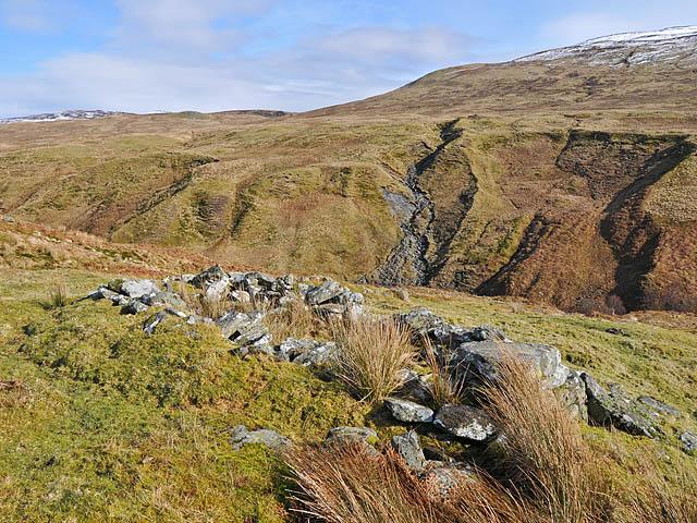 Ruins in upper Glen Beich