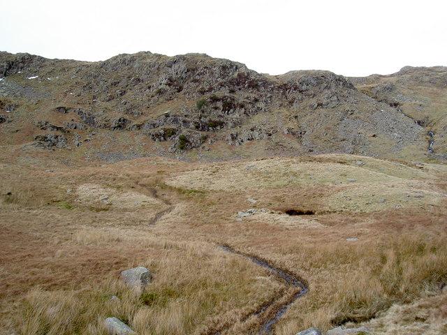Lang Crag
