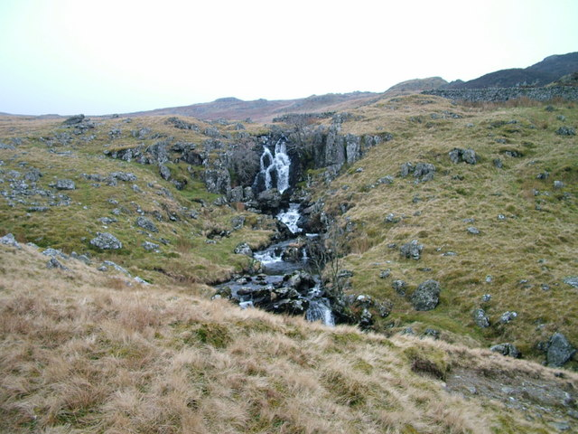 Waterfall on Gouther Beck