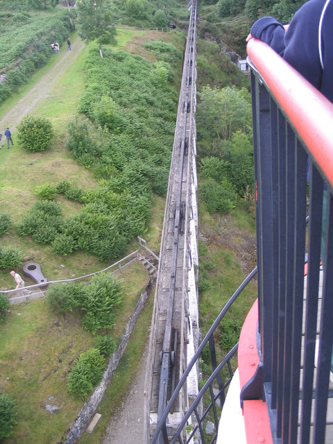 The Laxey Wheel power transmission