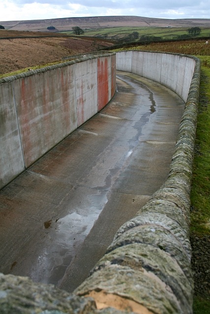 Modern Runoff, Walshaw Dean