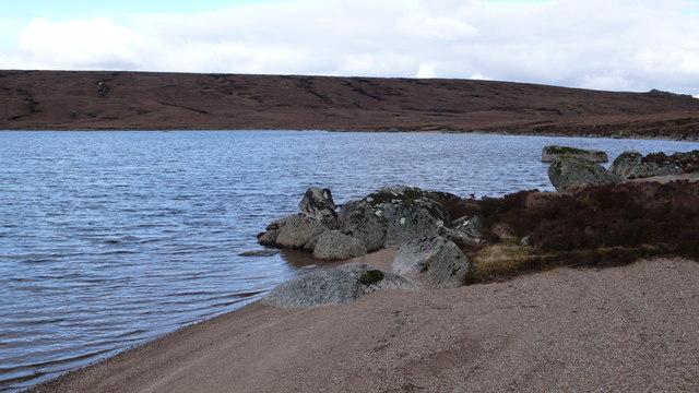 Loch nan Aimhaichean