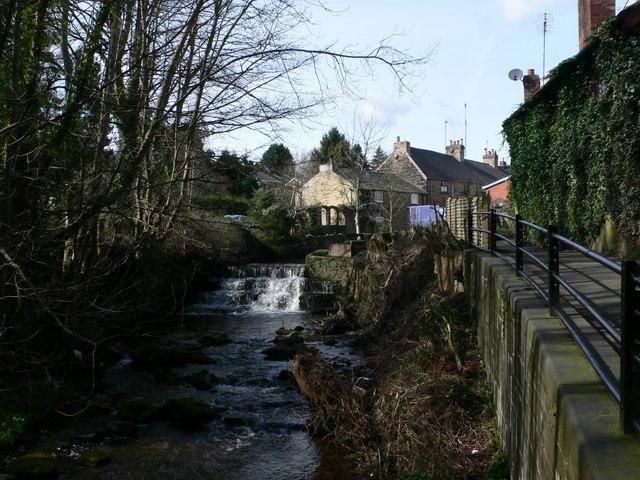 River Eitha at Ruabon