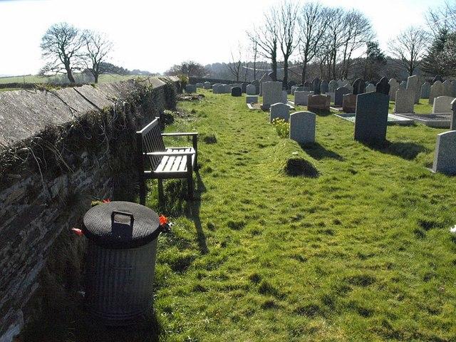 Graveyard, Tremail