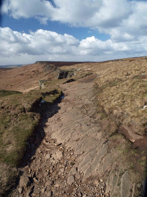 The view along Stanage Edge towards High Neb