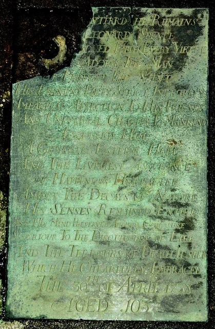 Copper Plaque : St.Michael and All Angels. Middleton Tyas