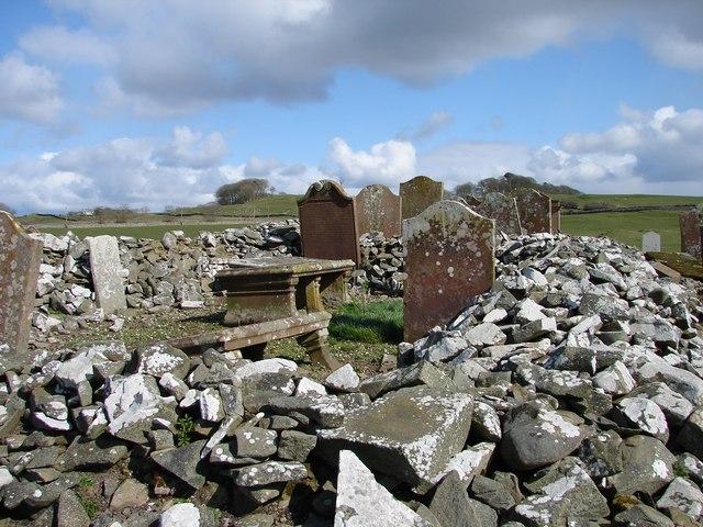 Dunrod Church & Graveyard
