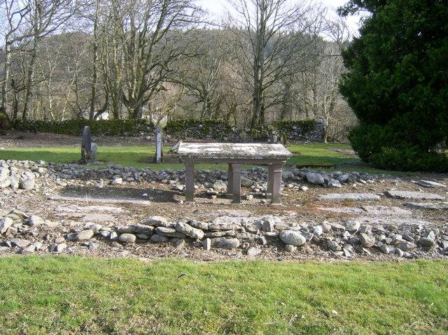 Tullichettle Churchyard