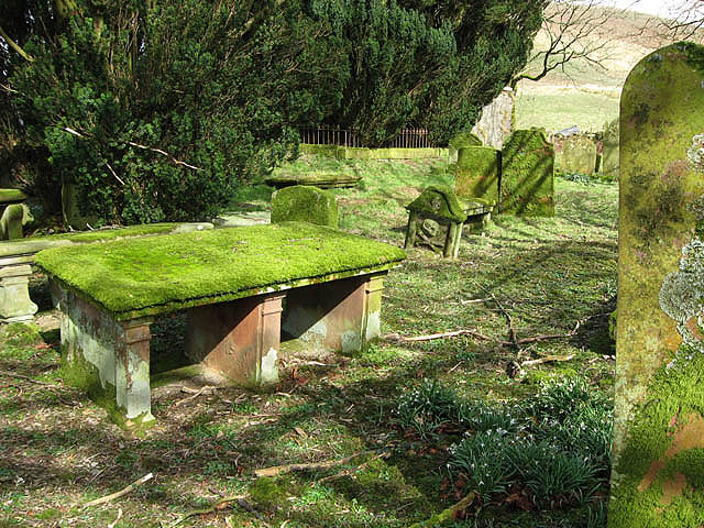 Unthank graveyard