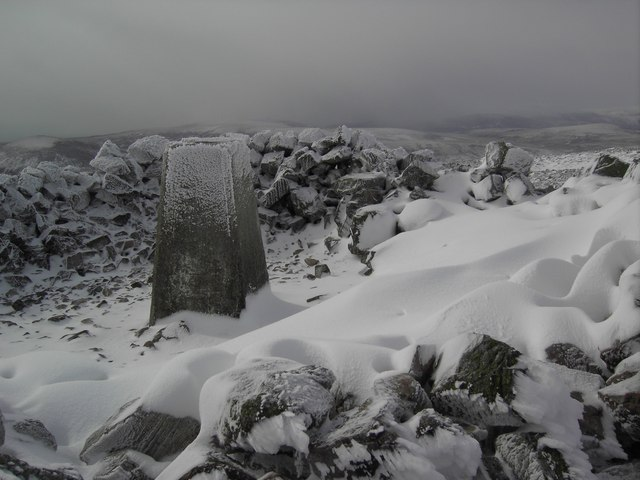 Scaraben Trig Point