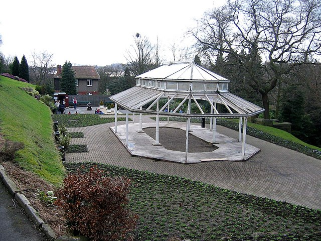 Wharton Park, Durham