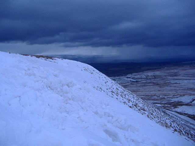 Snow on Big end