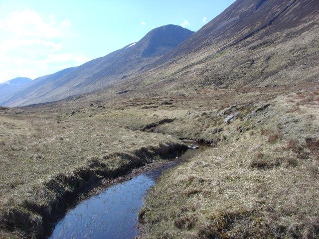 Peat Ditch