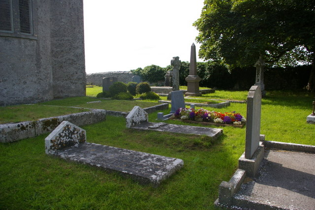 Graves in churchyard