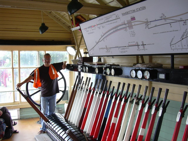 Signal Box Interior