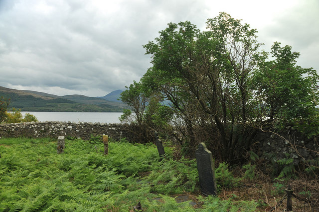Cill Mhaodain burial ground