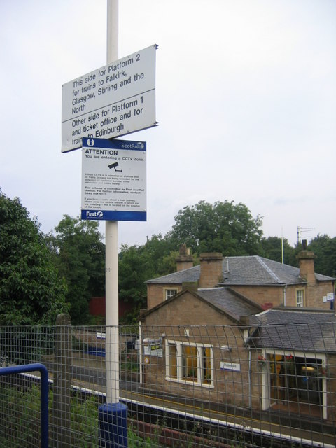 Polmont railway station building