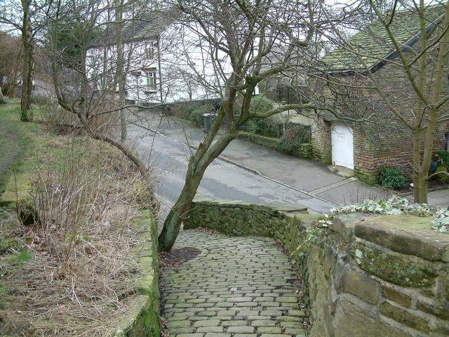 Church Brow Footpath