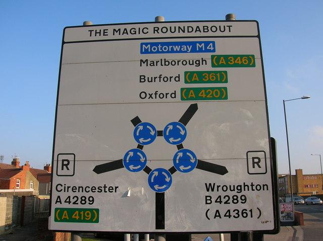 Swindon: The Magic Roundabout, traffic sign