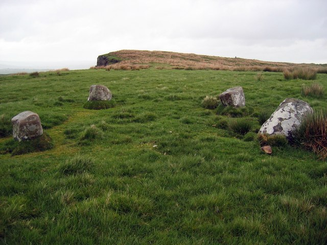 The Goatstones