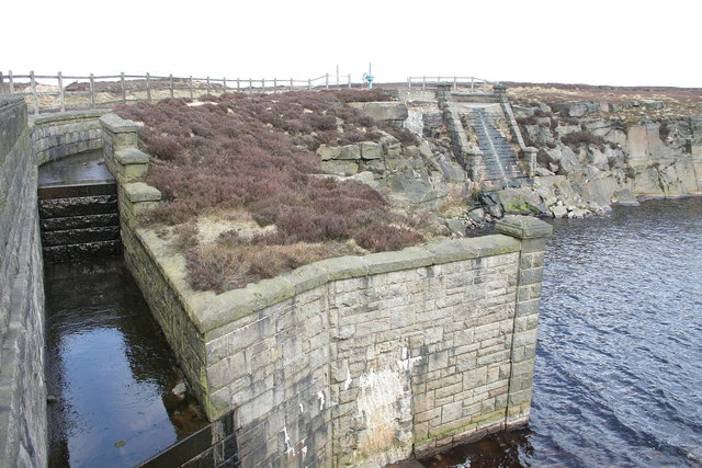 Water inlets from Warland Drain