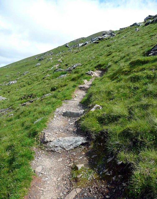 The Beinn Ghlas bypass path