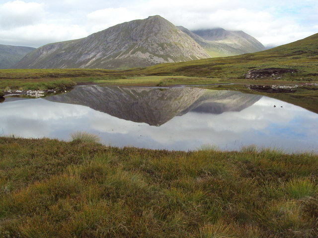 Lochan mirror