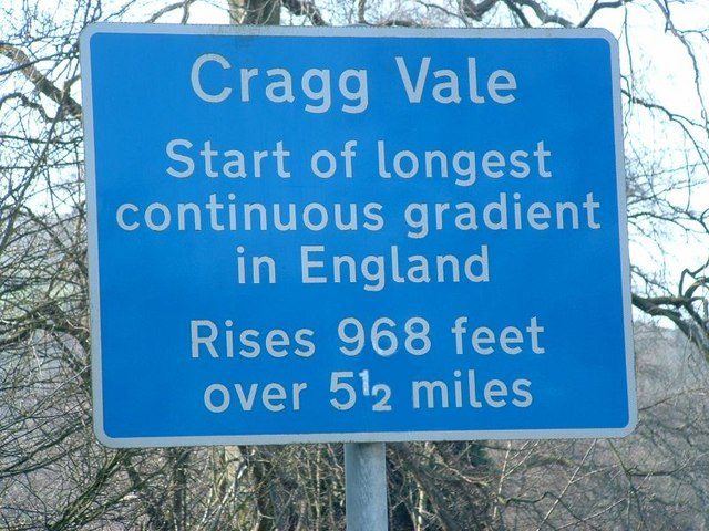 Sign for Cragg Vale gradient