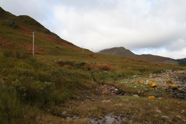 unnamed Burn on shore of Loch a' Choire