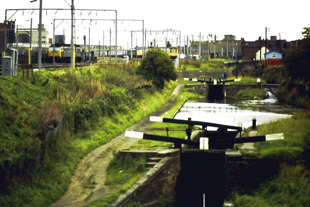 Canals and railways, Wolverhampton