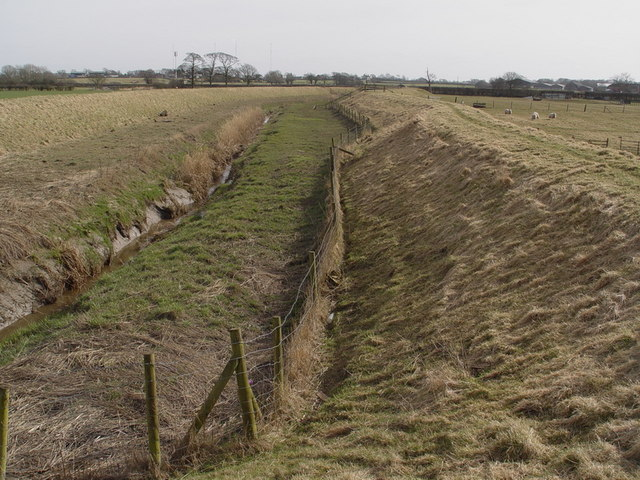 Drain To The Wyre