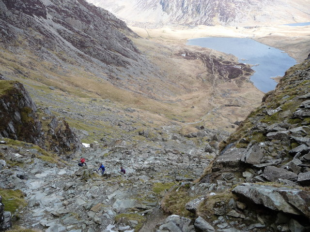 Rocky path in Cwm Idwal