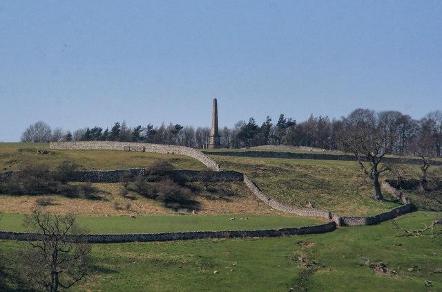 Hutton's Monument