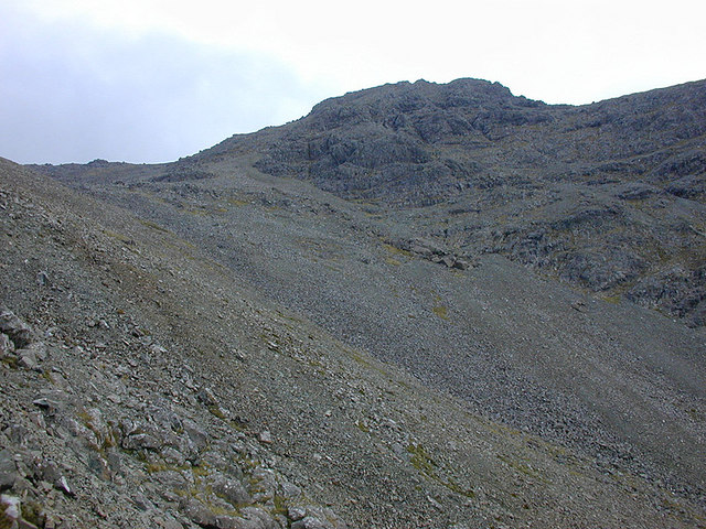 Screes at the head of Coir' an Eich