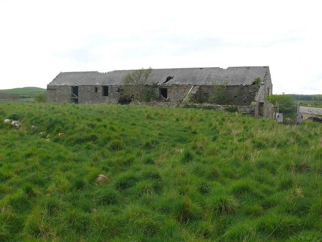 Inch Farm