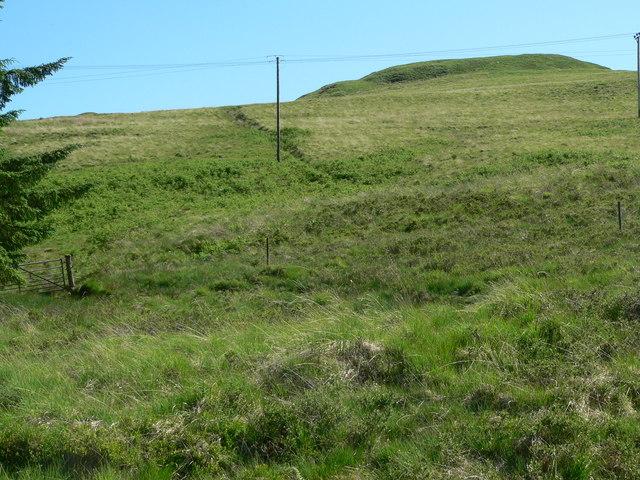Slopes of Meikle Bennan